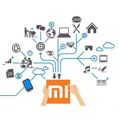Picture for category Xiaomi Eco-system